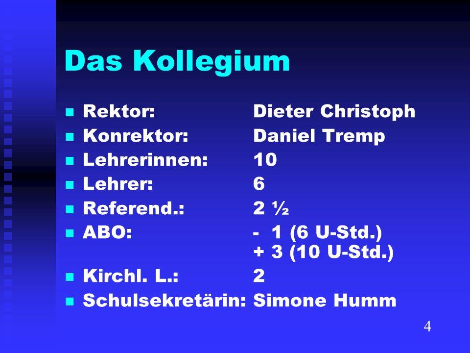 Das Kollegium Rektor: Dieter Christoph Konrektor: Daniel Tremp Lehrerinnen:10 Lehrer:6 Referend.:2 ½ ABO: - 1 (6 U-Std.) + 3 (10 U-Std.) Kirchl. L.:2