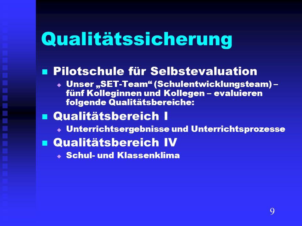 Qualitätssicherung Pilotschule für Selbstevaluation Unser SET-Team (Schulentwicklungsteam) – fünf Kolleginnen und Kollegen – evaluieren folgende Quali