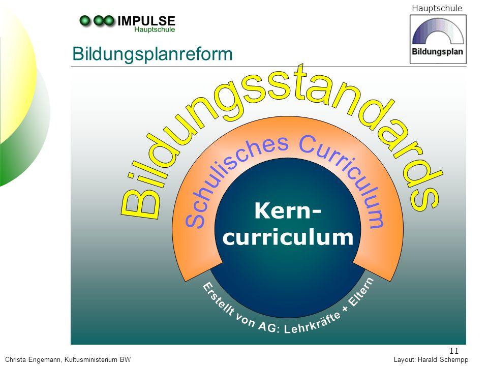 Hauptschule 11 Kultusministerium BW, Christa Engemann Kern- curriculum Curriculum Layout: Harald SchemppChrista Engemann, Kultusministerium BW Bildung