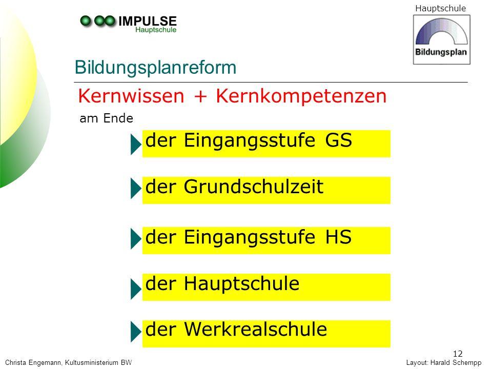 Hauptschule 12 Kernwissen + Kernkompetenzen Layout: Harald Schempp am Ende der Eingangsstufe GS der Grundschulzeit der Eingangsstufe HS der Hauptschul