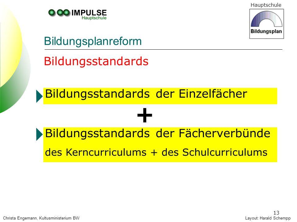 Hauptschule 13 Bildungsstandards Layout: Harald Schempp Bildungsstandards der Einzelfächer Bildungsstandards der Fächerverbünde des Kerncurriculums +