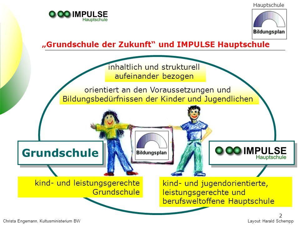 Hauptschule 23 Göttinger Aufruf 23./24.