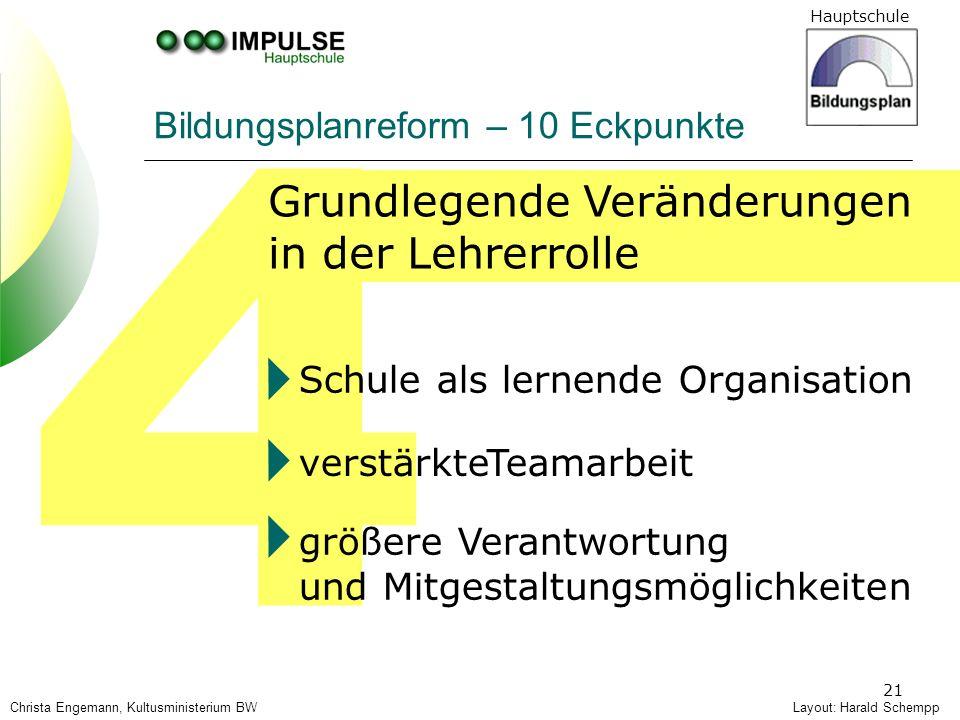 Hauptschule 21 4 Grundlegende Veränderungen in der Lehrerrolle Layout: Harald Schempp Schule als lernende Organisation verstärkteTeamarbeit größere Ve