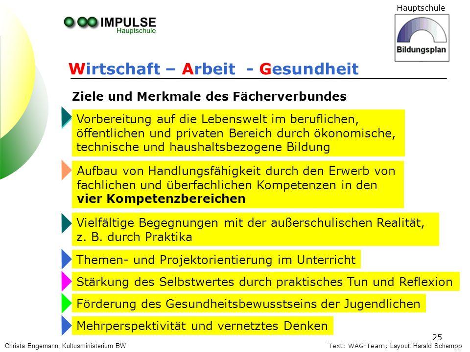 Hauptschule 25 Text: WAG-Team; Layout: Harald Schempp Vielfältige Begegnungen mit der außerschulischen Realität, z. B. durch Praktika Themen- und Proj