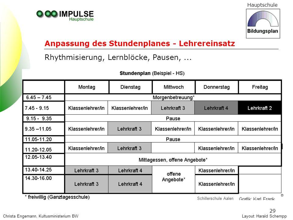Hauptschule 29 Anpassung des Stundenplanes - Lehrereinsatz Layout: Harald Schempp Rhythmisierung, Lernblöcke, Pausen,... Christa Engemann, Kultusminis