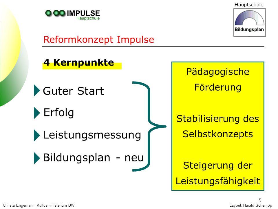 Hauptschule 5 Layout: Harald Schempp 4 Kernpunkte Guter Start Erfolg Leistungsmessung Bildungsplan - neu Reformkonzept Impulse Pädagogische Förderung