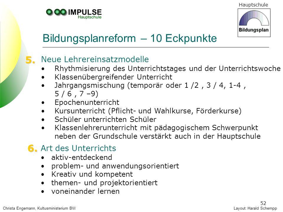 Hauptschule 52 Layout: Harald Schempp Neue Lehrereinsatzmodelle Rhythmisierung des Unterrichtstages und der Unterrichtswoche Klassenübergreifender Unt