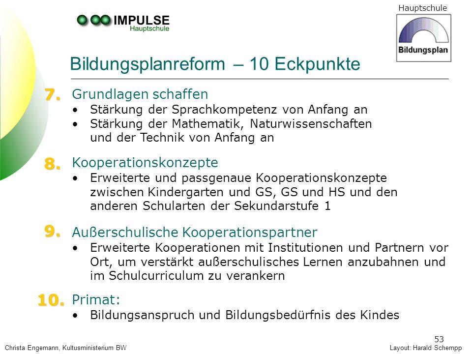 Hauptschule 53 Layout: Harald Schempp Grundlagen schaffen Stärkung der Sprachkompetenz von Anfang an Stärkung der Mathematik, Naturwissenschaften und