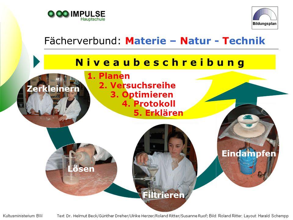Fächerverbund: Materie – Natur - Technik N i v e a u b e s c h r e i b u n g 1. Planen 2. Versuchsreihe Lösen Filtrieren Eindampfen Zerkleinern 3. Opt
