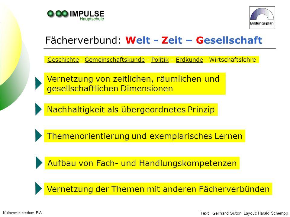 Text: Gerhard Sutor Layout: Harald Schempp Kultusministerium BW Geschichte - Gemeinschaftskunde – Politik – Erdkunde - Wirtschaftslehre Themenorientie