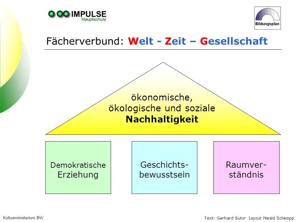Räumliche Dimension Historische Dimension Kulturelle Dimension Politische Dimension Wirtschaft- liche Dimension Gesellschaftl.