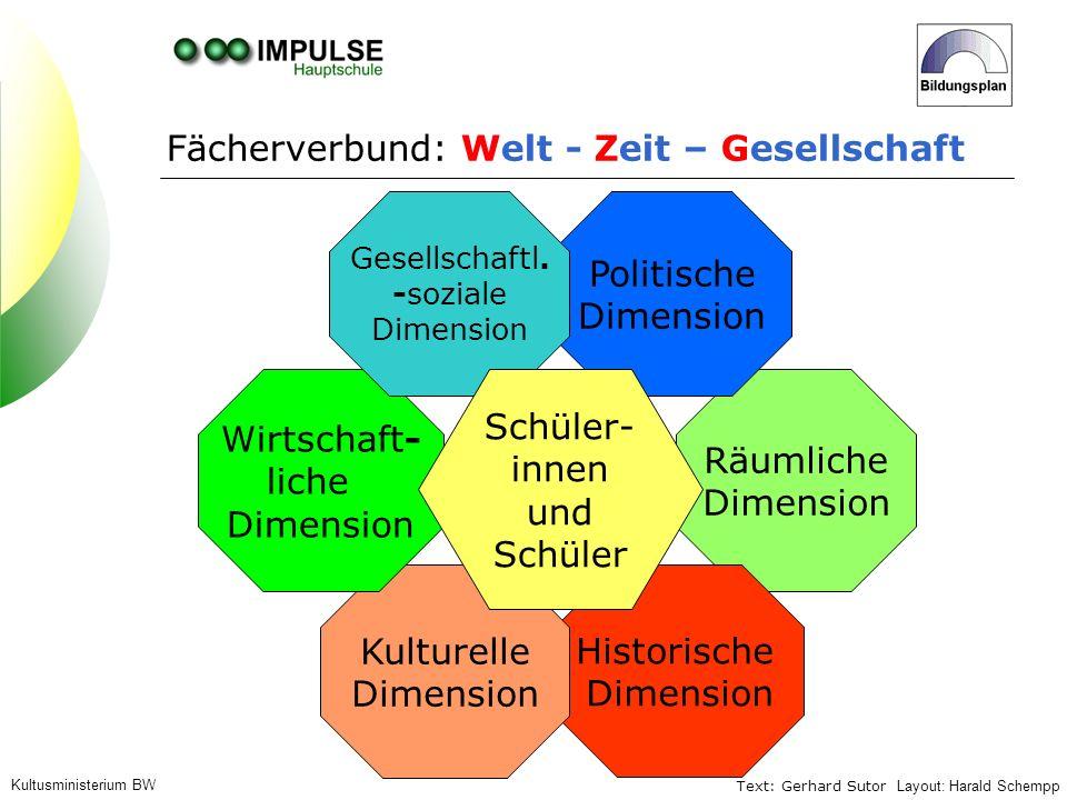 Räumliche Dimension Historische Dimension Kulturelle Dimension Politische Dimension Wirtschaft- liche Dimension Gesellschaftl. -soziale Dimension Schü