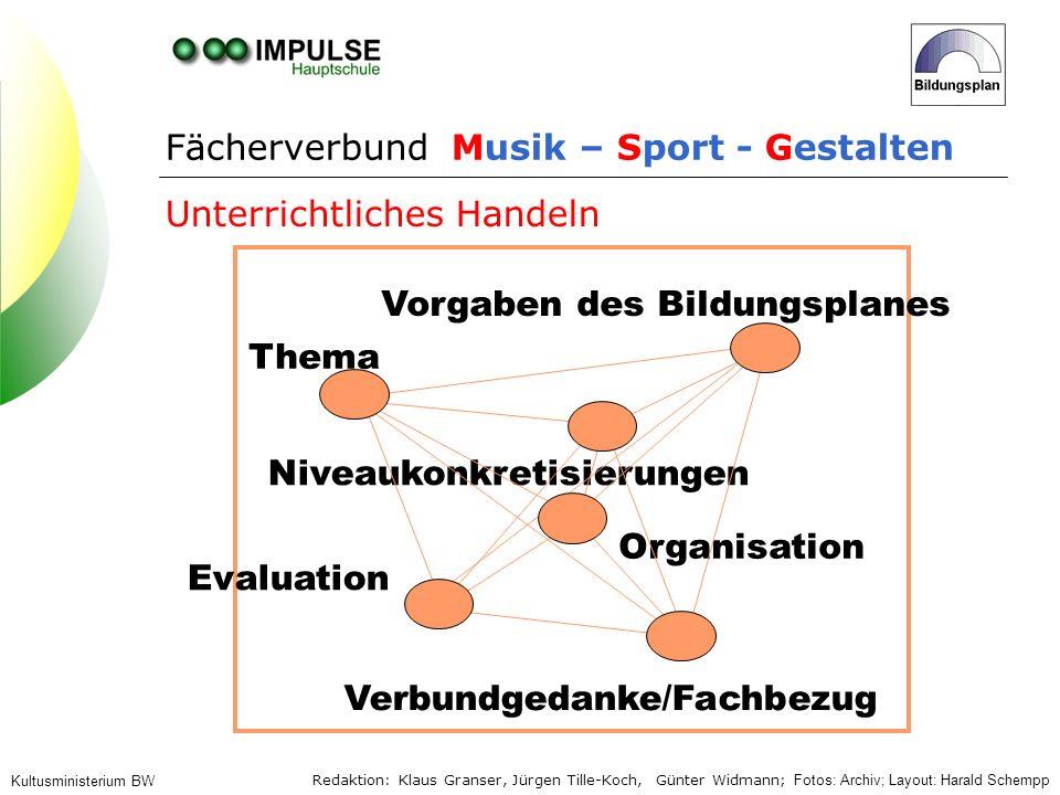 Fächerverbund Musik – Sport - Gestalten Vorgaben des Bildungsplanes Organisation Thema Verbundgedanke/Fachbezug Evaluation Niveaukonkretisierungen Unt