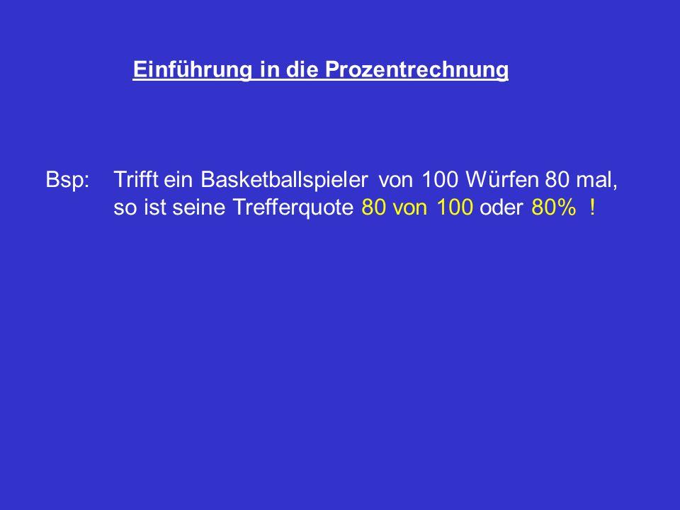 Einführung in die Prozentrechnung Bsp: Trifft ein Basketballspieler von 100 Würfen 80 mal, so ist seine Trefferquote 80 von 100 oder 80% !