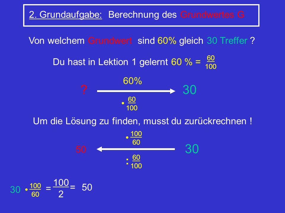 2. Grundaufgabe: Berechnung des Grundwertes G Von welchem Grundwert sind 60% gleich 30 Treffer ? Du hast in Lektion 1 gelernt 60 % = 60 100 ? 60% 60 1