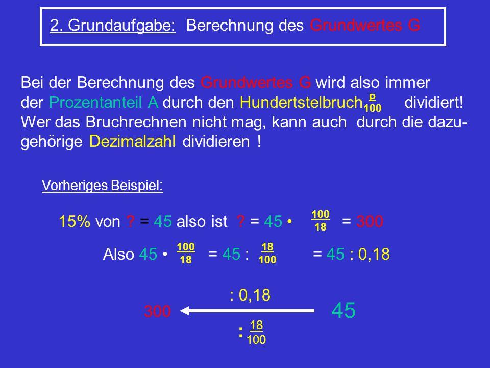 2. Grundaufgabe: Berechnung des Grundwertes G Bei der Berechnung des Grundwertes G wird also immer der Prozentanteil A durch den Hundertstelbruch divi