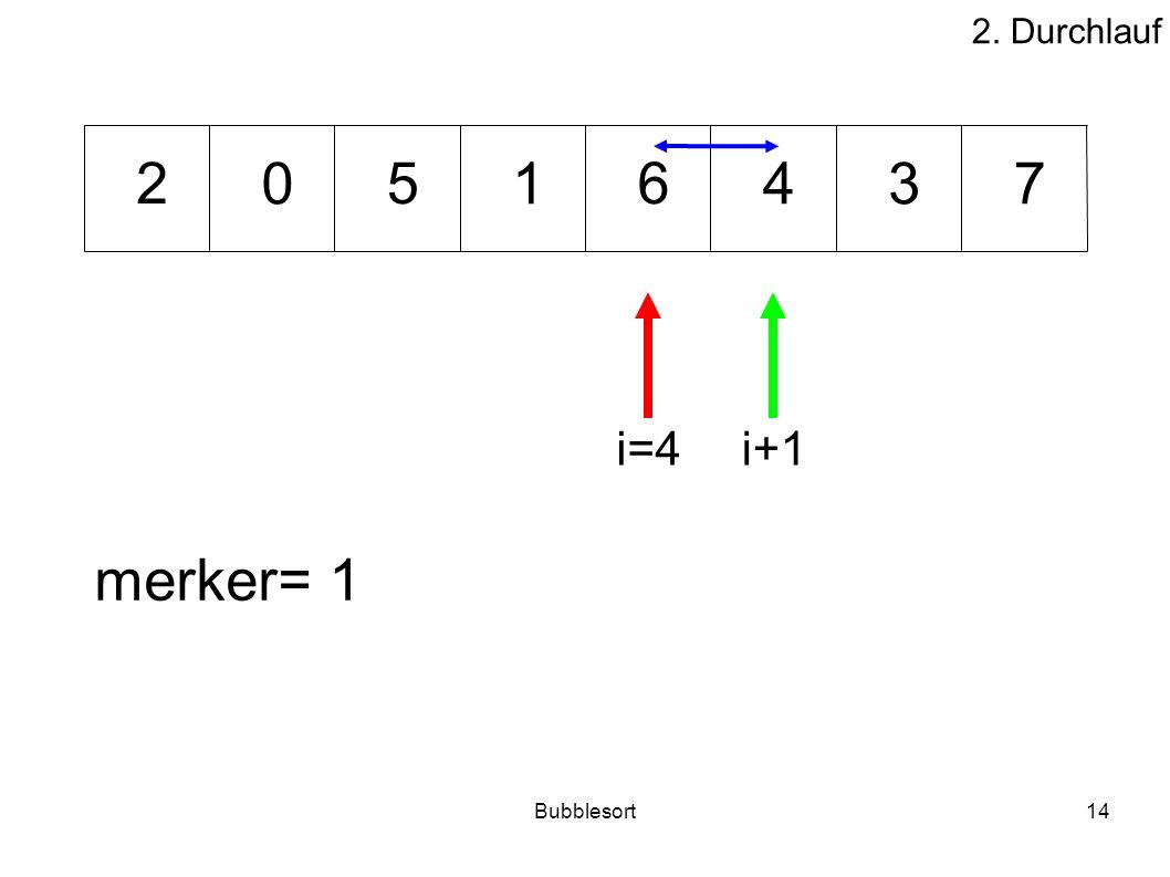 Bubblesort14 41073 562 merker= 1 i=4i+1 2. Durchlauf