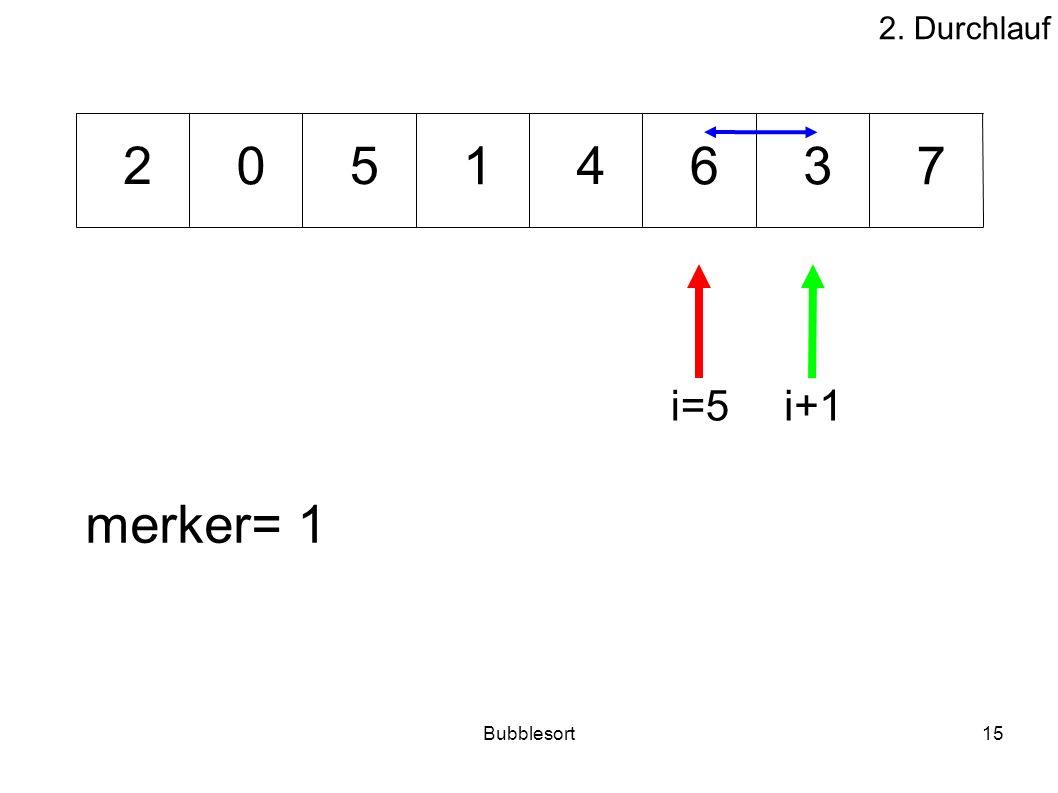 Bubblesort15 61073 542 merker= 1 i=5i+1 2. Durchlauf