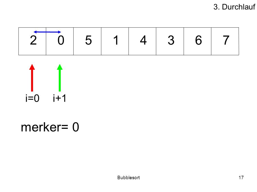 Bubblesort17 31076 542 merker= 0 i=0i+1 3. Durchlauf