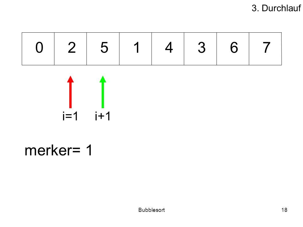 Bubblesort18 31276 540 merker= 1 i=1i+1 3. Durchlauf