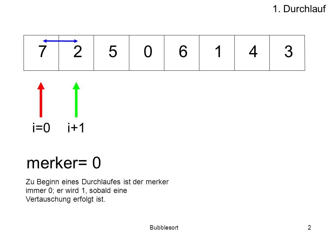 2 10234 567 merker= 0 i=0 i+1 1. Durchlauf Zu Beginn eines Durchlaufes ist der merker immer 0; er wird 1, sobald eine Vertauschung erfolgt ist.