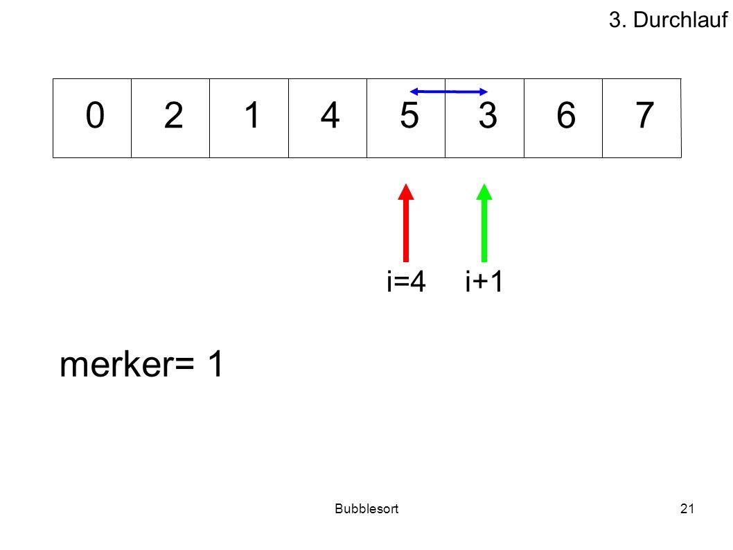 Bubblesort21 34276 150 merker= 1 i=4i+1 3. Durchlauf