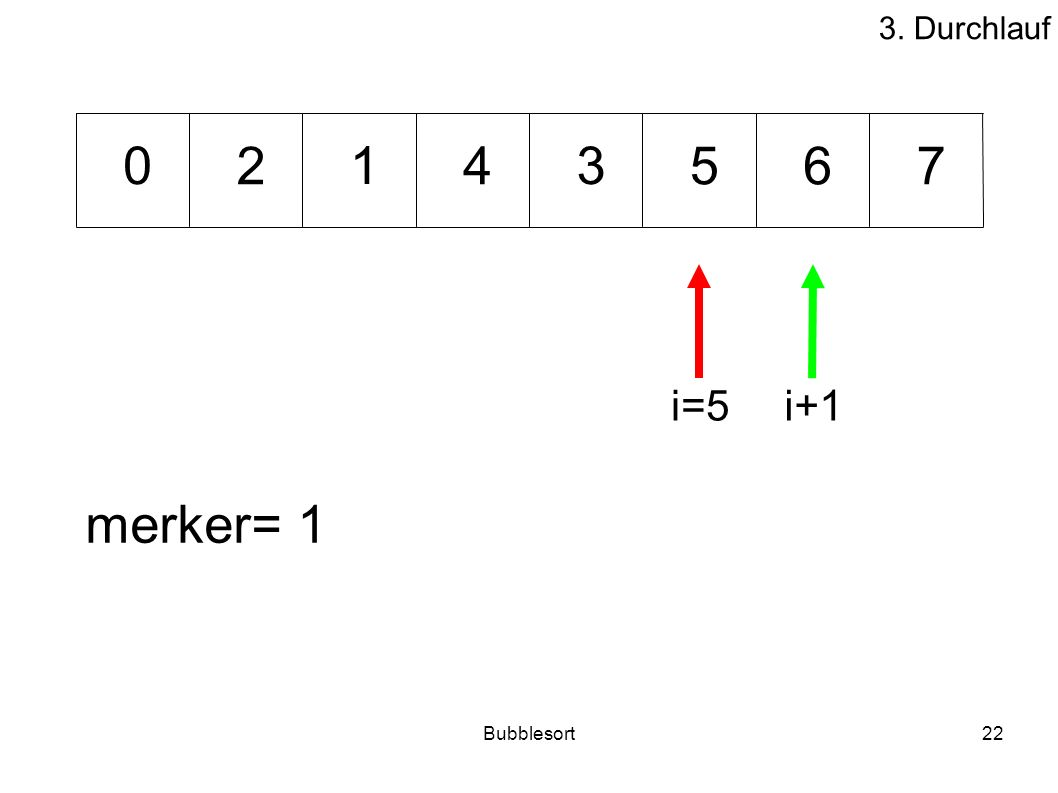 Bubblesort22 54276 130 merker= 1 i=5i+1 3. Durchlauf