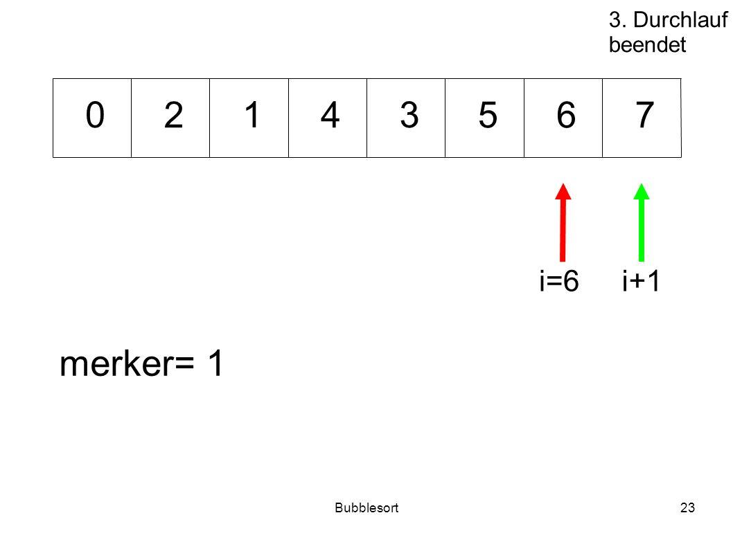 Bubblesort23 54276 130 merker= 1 i=6i+1 3. Durchlauf beendet