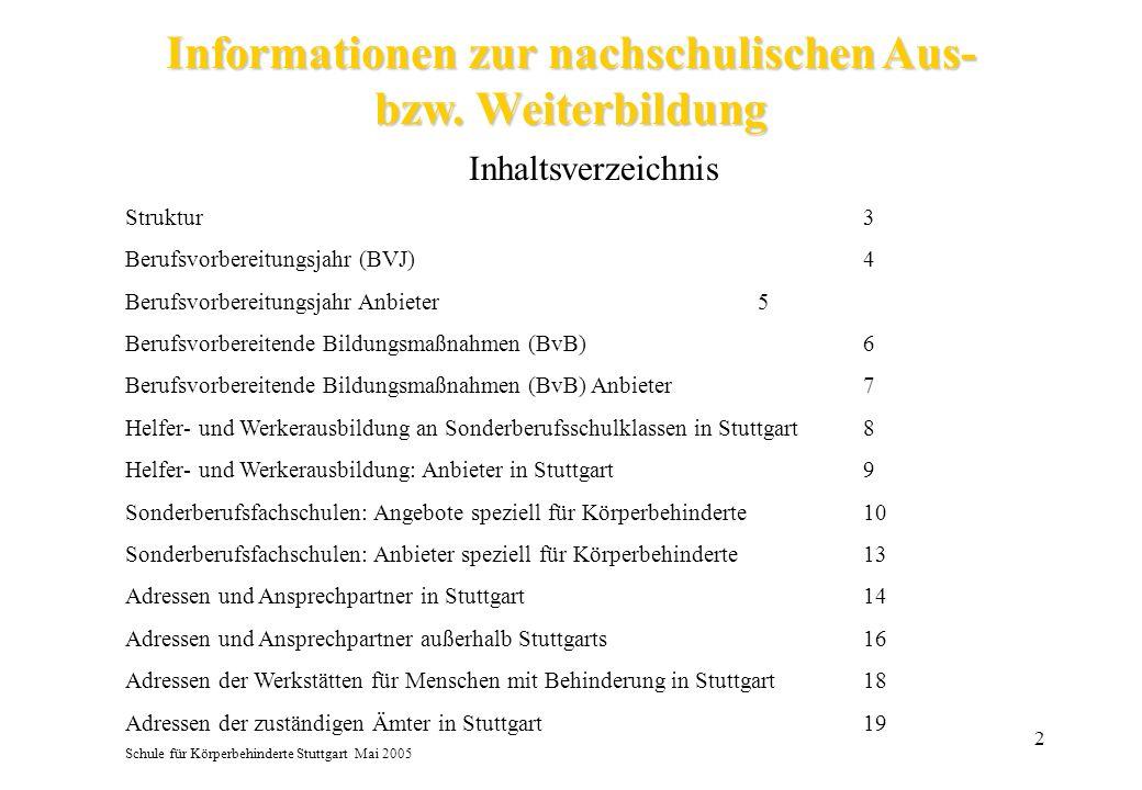 2 Informationen zur nachschulischen Aus- bzw. Weiterbildung Inhaltsverzeichnis Struktur3 Berufsvorbereitungsjahr (BVJ)4 Berufsvorbereitungsjahr Anbiet