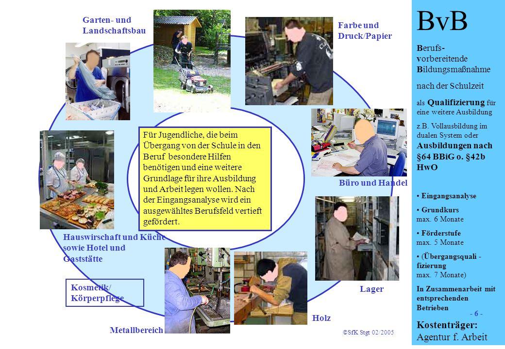 6 BvB Berufs- vorbereitende Bildungsmaßnahme nach der Schulzeit als Qualifizierung für eine weitere Ausbildung z.B. Vollausbildung im dualen System od