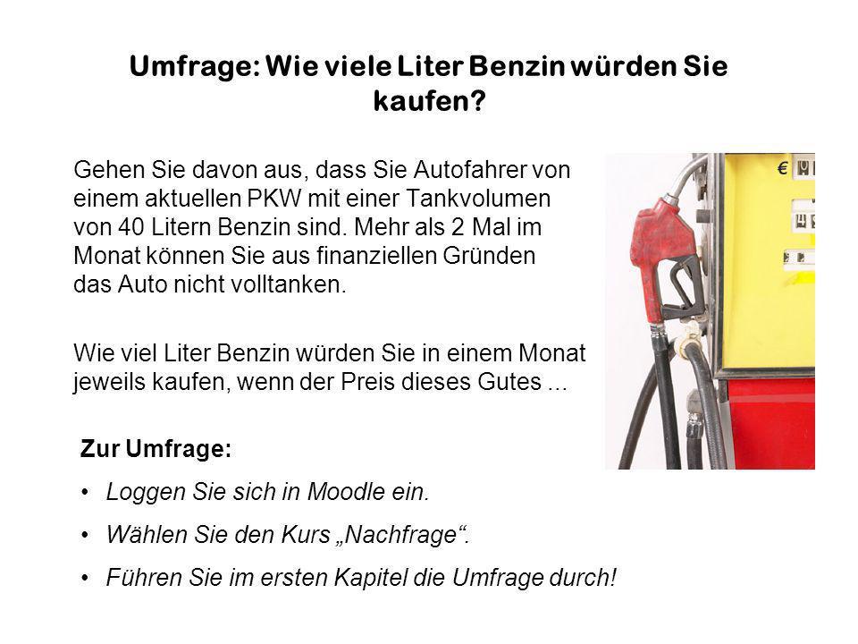 Umfrage: Wie viele Liter Benzin würden Sie kaufen? Gehen Sie davon aus, dass Sie Autofahrer von einem aktuellen PKW mit einer Tankvolumen von 40 Liter