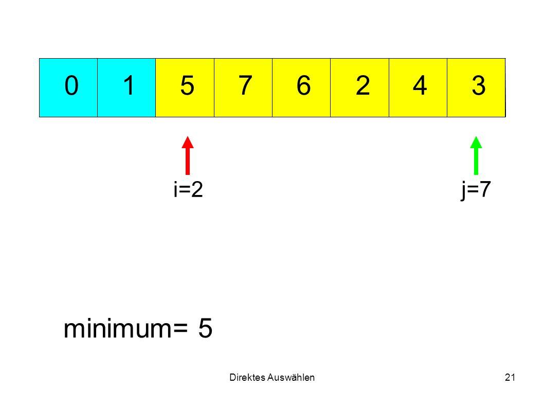 Direktes Auswählen21 721 3 456 0 minimum= 5 i=2 j=7
