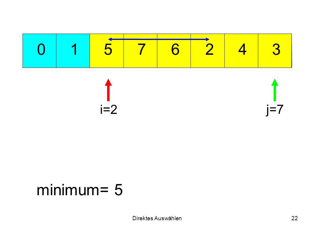 Direktes Auswählen22 721 3 456 0 minimum= 5 i=2 j=7