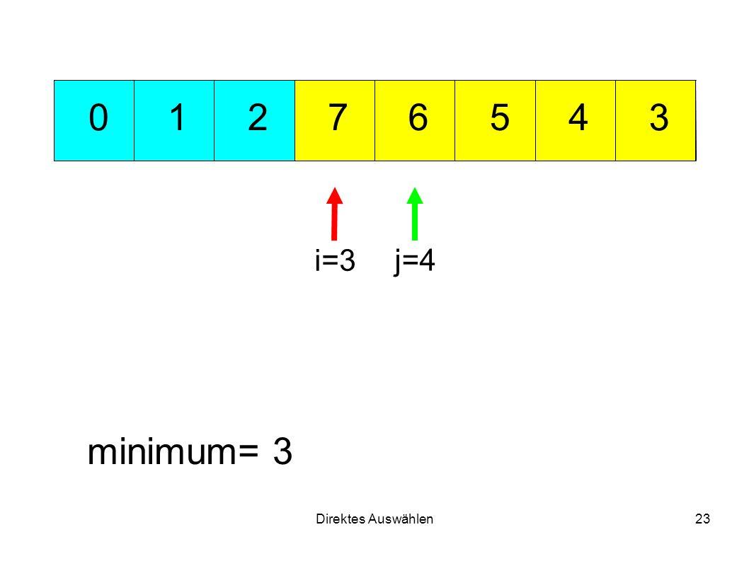 Direktes Auswählen23 751 3 426 0 minimum= 3 i=3 j=4