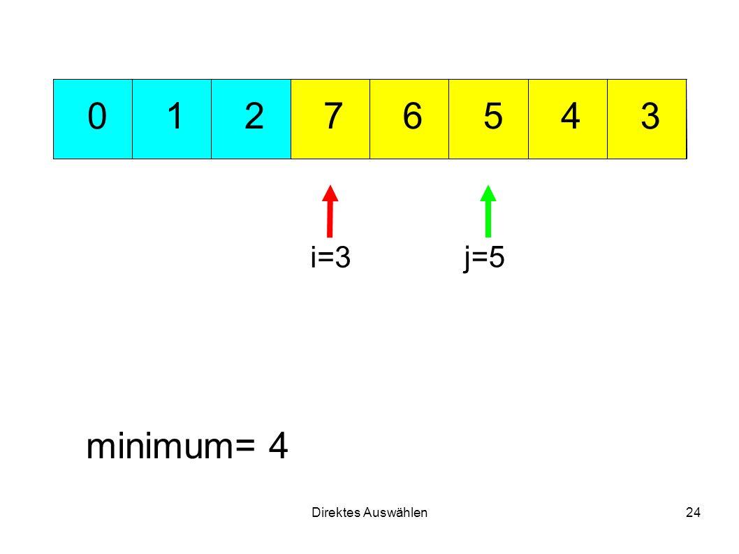 Direktes Auswählen24 751 3 426 0 minimum= 4 i=3 j=5