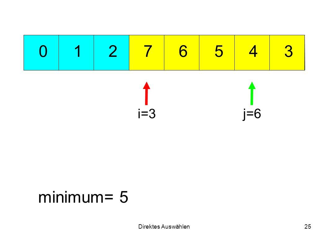 Direktes Auswählen25 751 3 426 0 minimum= 5 i=3 j=6