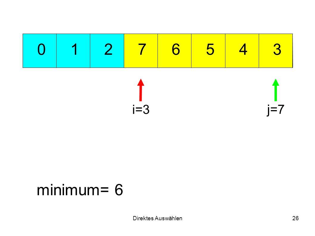 Direktes Auswählen26 751 3 426 0 minimum= 6 i=3 j=7