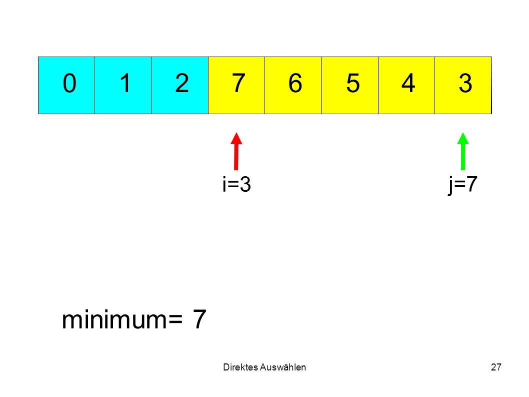 Direktes Auswählen27 751 3 426 0 minimum= 7 i=3 j=7