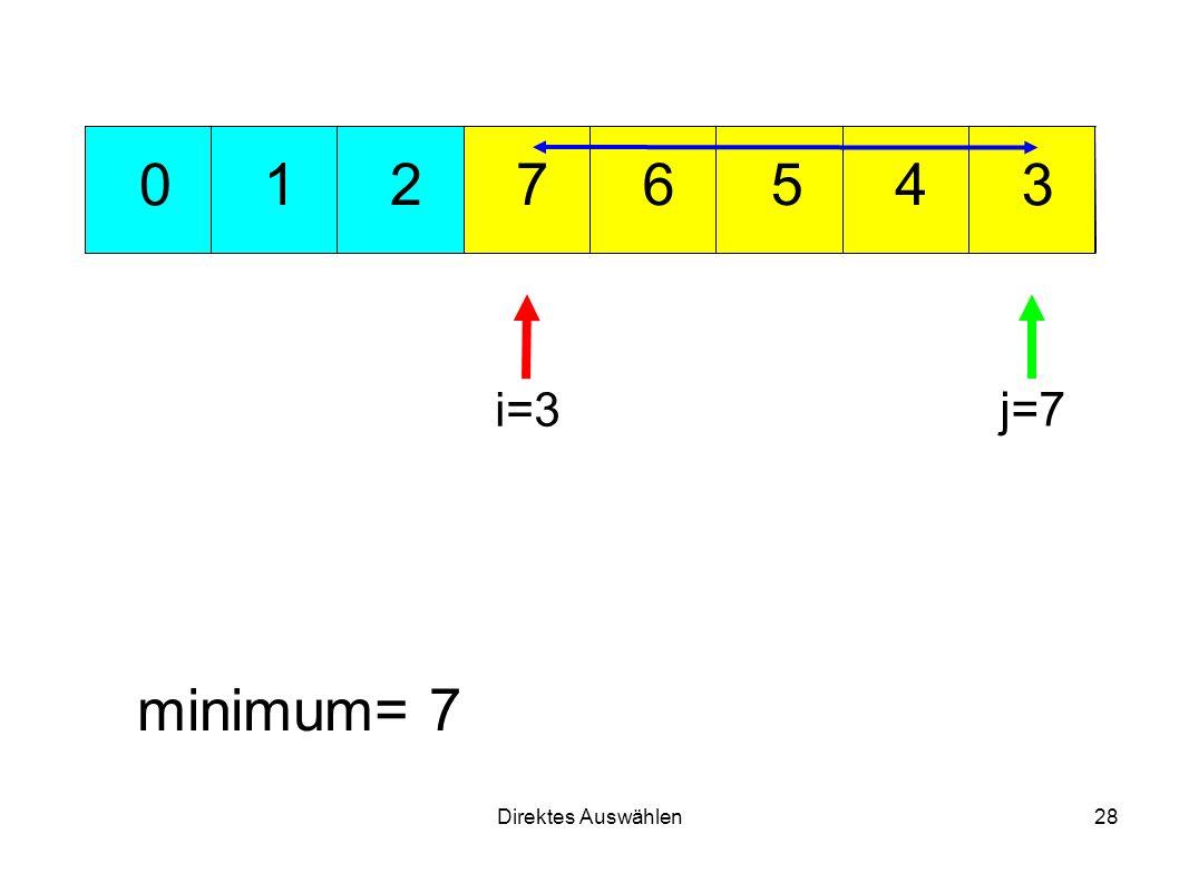 Direktes Auswählen28 751 3 426 0 minimum= 7 i=3 j=7