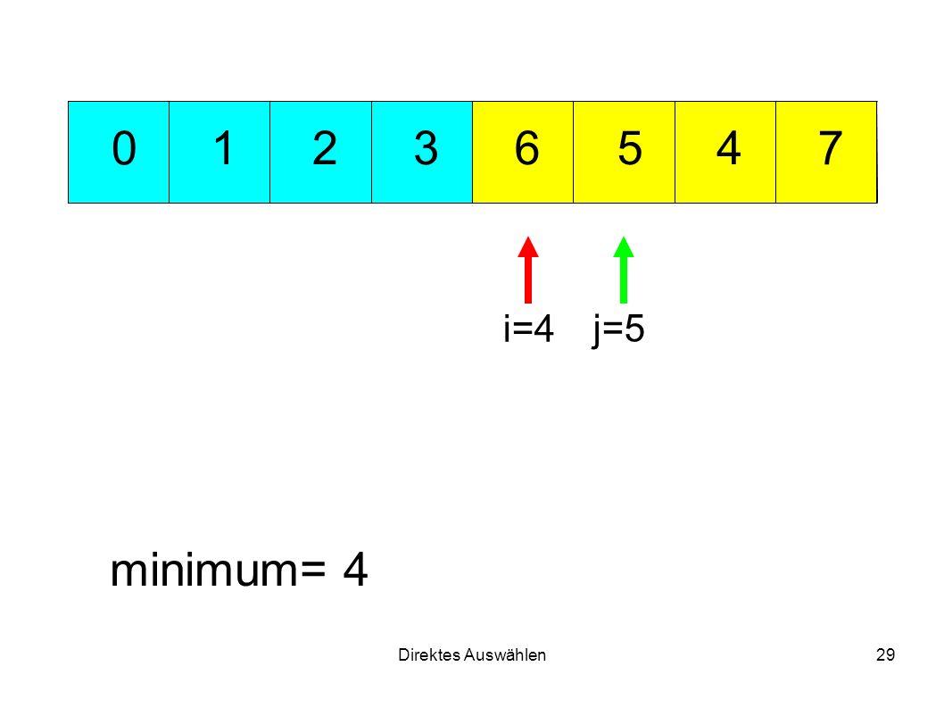 Direktes Auswählen29 351 7 426 0 minimum= 4 i=4 j=5