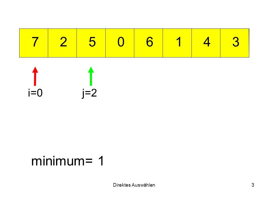 Direktes Auswählen3 012 3 456 7 minimum= 1 i=0j=2