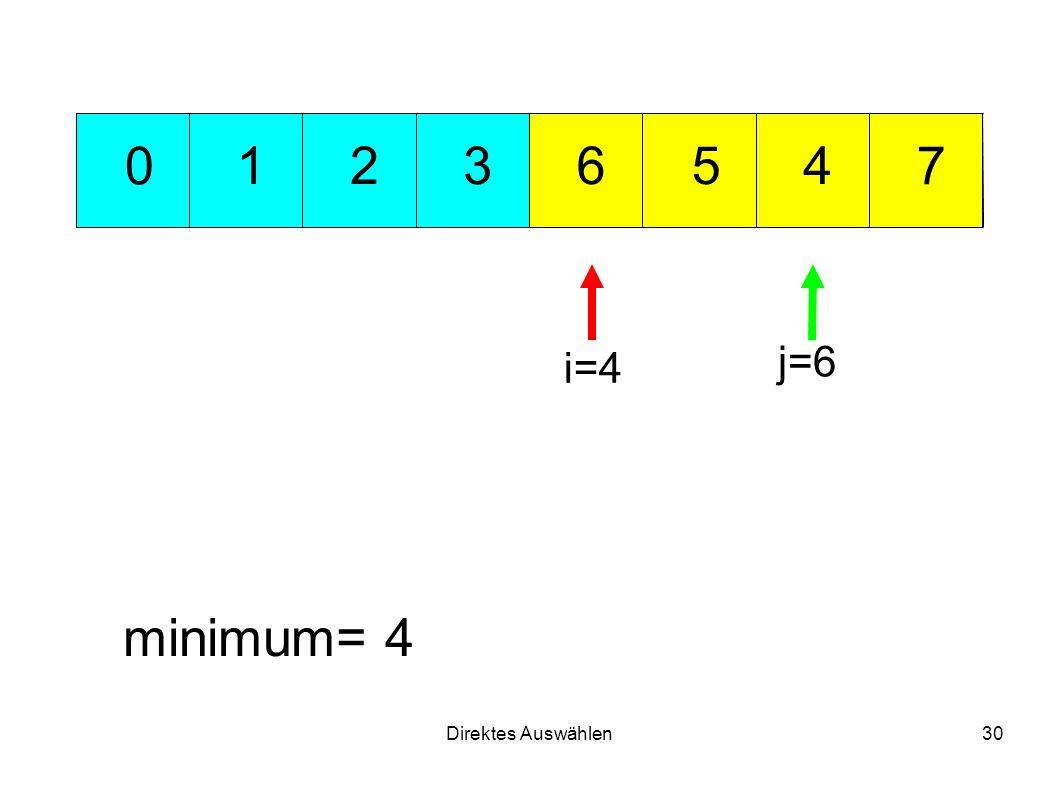 Direktes Auswählen30 351 7 426 0 minimum= 4 i=4 j=6
