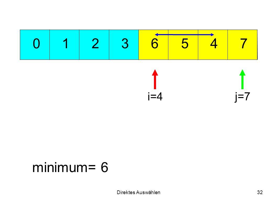 Direktes Auswählen32 351 7 426 0 minimum= 6 i=4 j=7