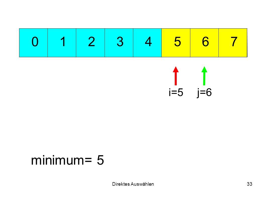 Direktes Auswählen33 351 7 624 0 minimum= 5 i=5 j=6