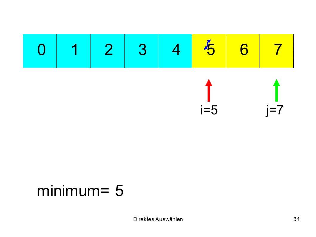Direktes Auswählen34 351 7 624 0 minimum= 5 i=5 j=7