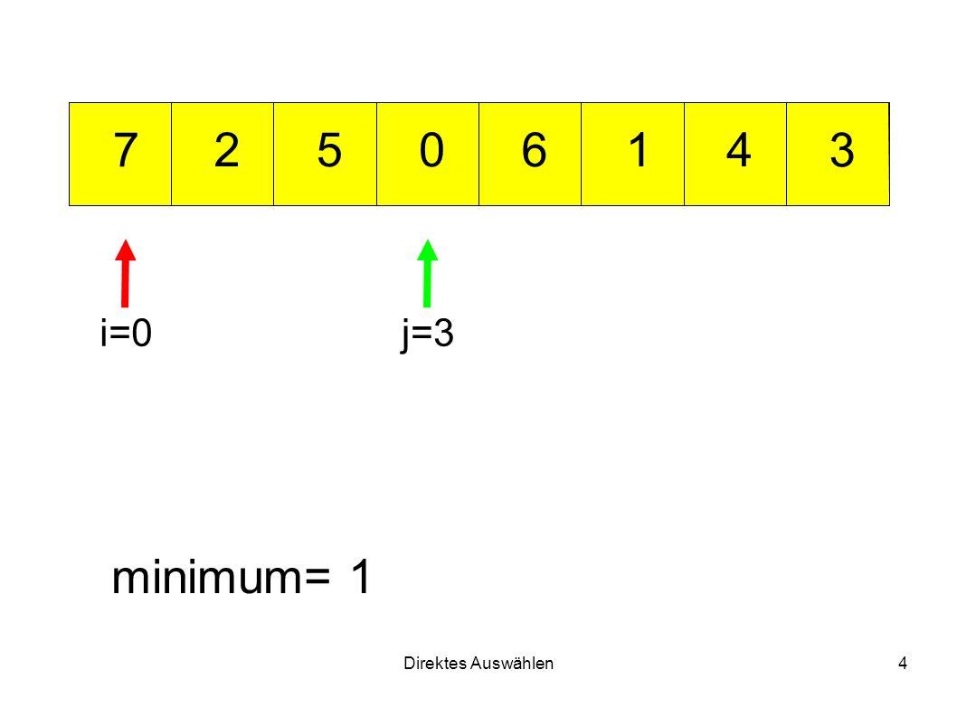 Direktes Auswählen4 012 3 456 7 minimum= 1 i=0j=3