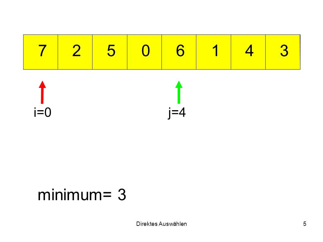 Direktes Auswählen5 012 3 456 7 minimum= 3 i=0j=4