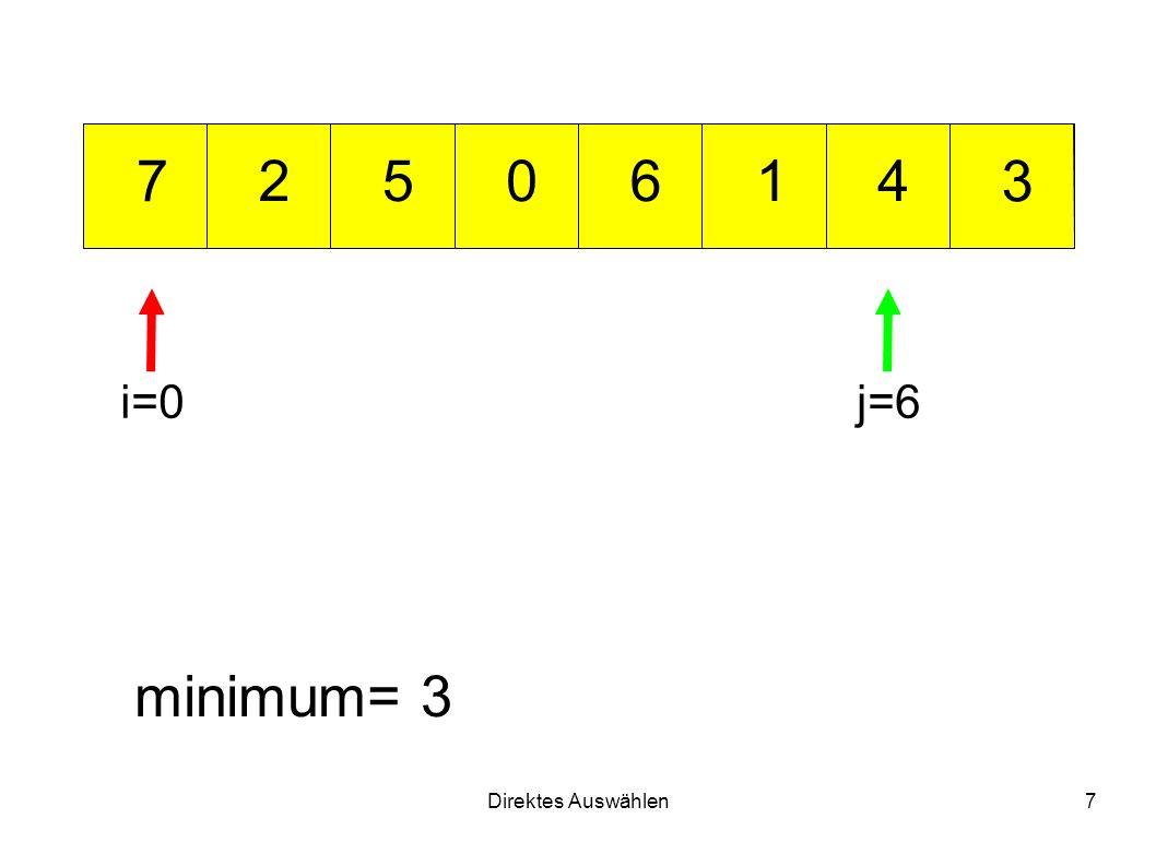 Direktes Auswählen7 012 3 456 7 minimum= 3 i=0j=6
