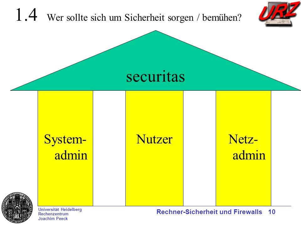 Universität Heidelberg Rechenzentrum Joachim Peeck Rechner-Sicherheit und Firewalls 10 1.4 Wer sollte sich um Sicherheit sorgen / bemühen? securitas S