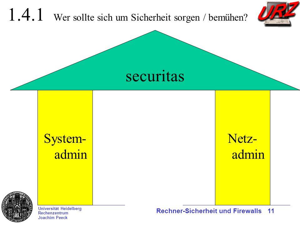 Universität Heidelberg Rechenzentrum Joachim Peeck Rechner-Sicherheit und Firewalls 11 Nutzer 1.4.1 Wer sollte sich um Sicherheit sorgen / bemühen? se